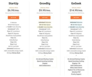 SiteGround - Recommended by the wordpress best hosting
